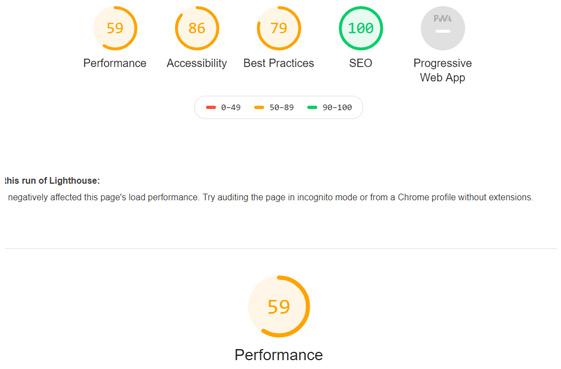 best seo website analyzers